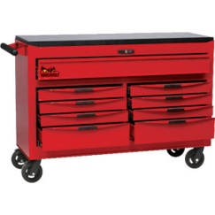 Tool Boxes & Roller Cabinets